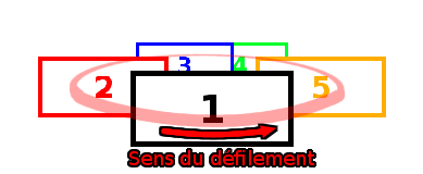 http://infoprographiesimple.free.fr/tutos_animation_Eanim/diaporama_carrousel_1.png